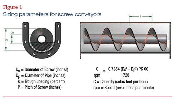 screw-conveyors-moro.co.th