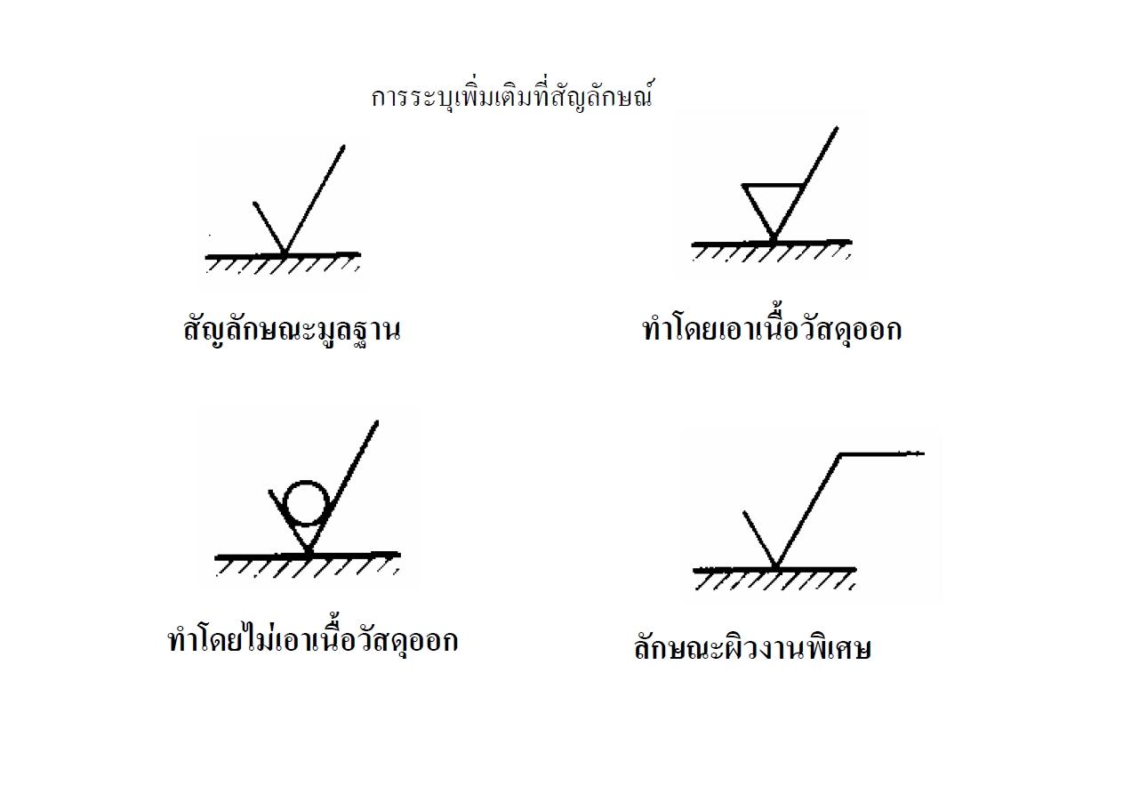 สัญลักษณ์ตกแต่งผิวงาน-moro.co.th