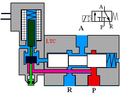 3-2 solenoid_2