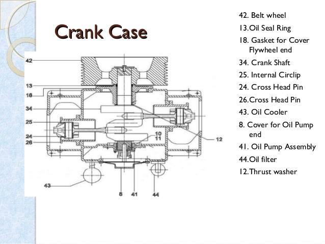 crank case moro.co.th