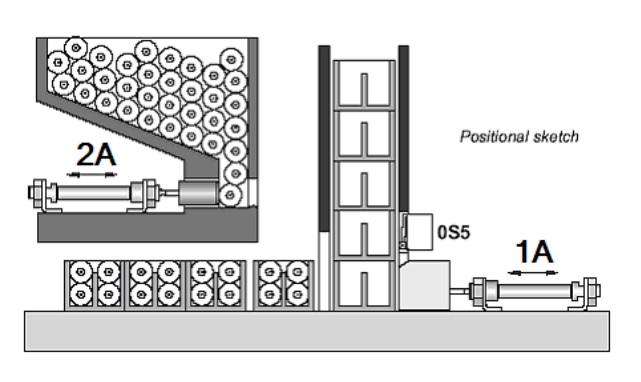 ชุดบรรจุทรงกลมใส่กล่องอัตโนมัติ-automation-moro.co.th